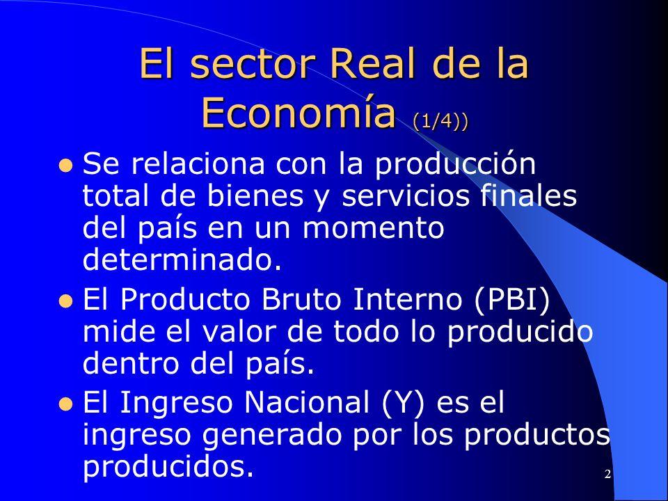 El sector Real de la Economía (1/4))