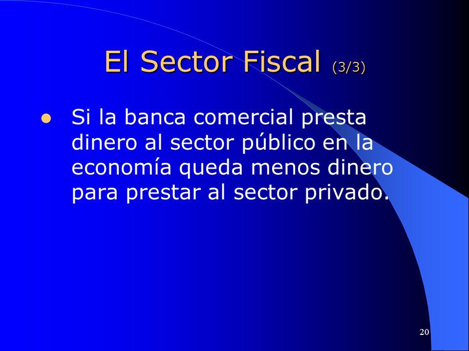 El Sector Fiscal (3/3) Si la banca comercial presta dinero al sector público en la economía queda menos dinero para prestar al sector privado.