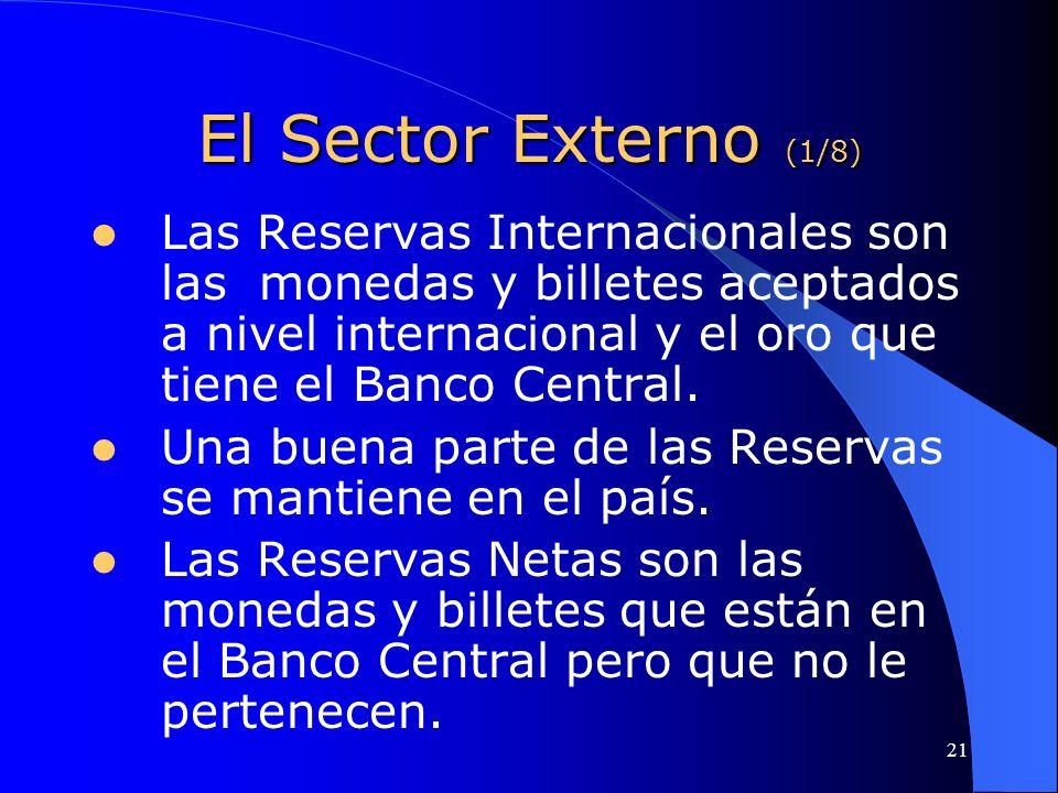 El Sector Externo (1/8) Las Reservas Internacionales son las monedas y billetes aceptados a nivel internacional y el oro que tiene el Banco Central.