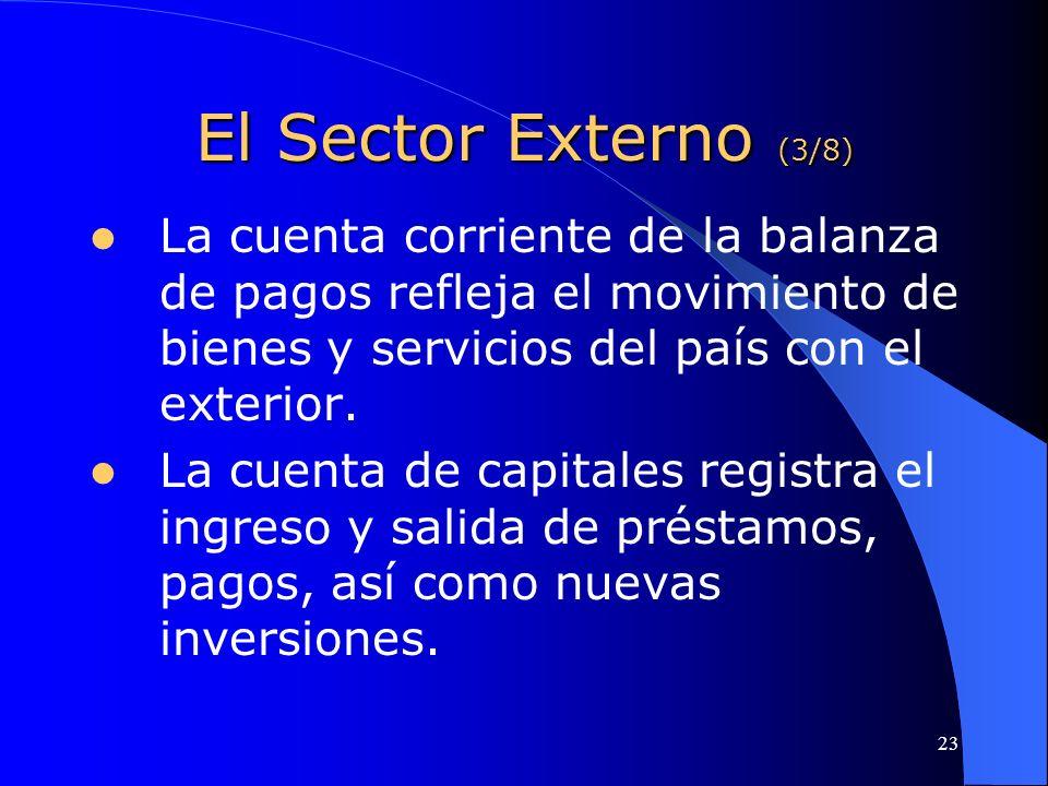 El Sector Externo (3/8) La cuenta corriente de la balanza de pagos refleja el movimiento de bienes y servicios del país con el exterior.