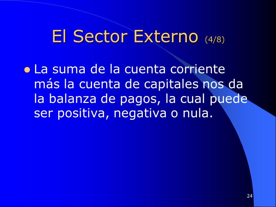 El Sector Externo (4/8)