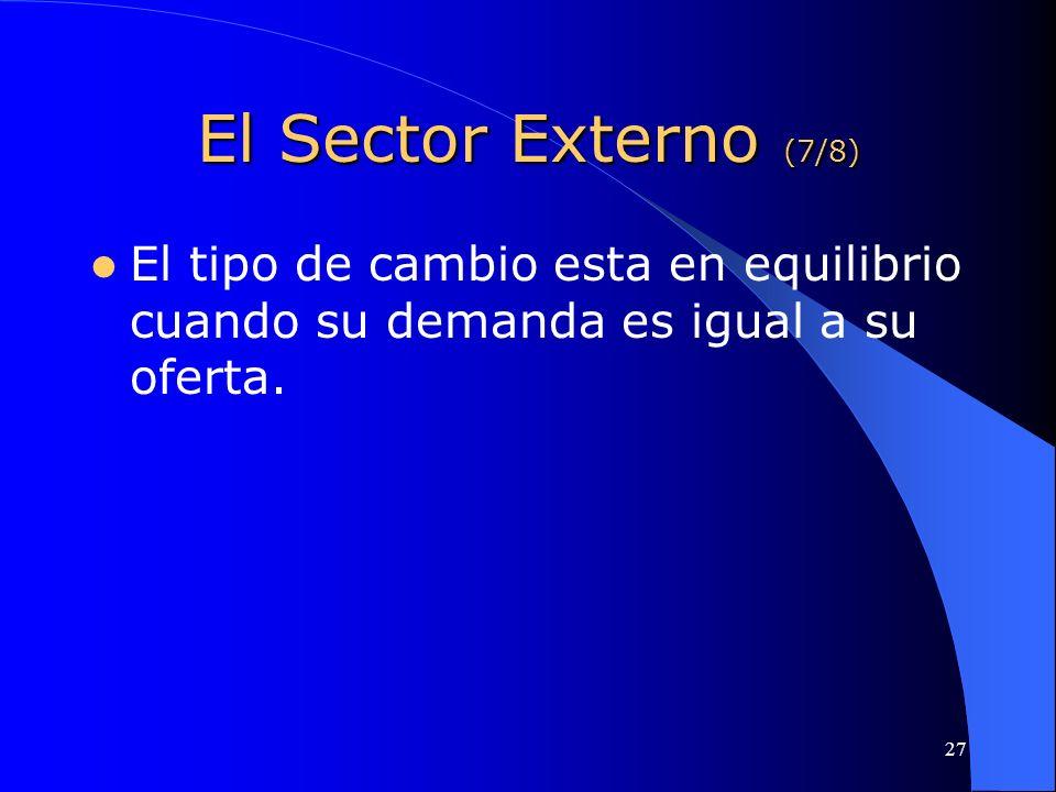 El Sector Externo (7/8) El tipo de cambio esta en equilibrio cuando su demanda es igual a su oferta.