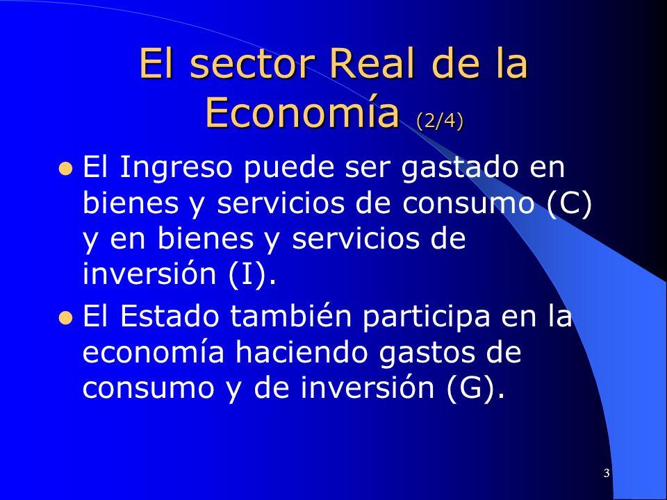 El sector Real de la Economía (2/4)