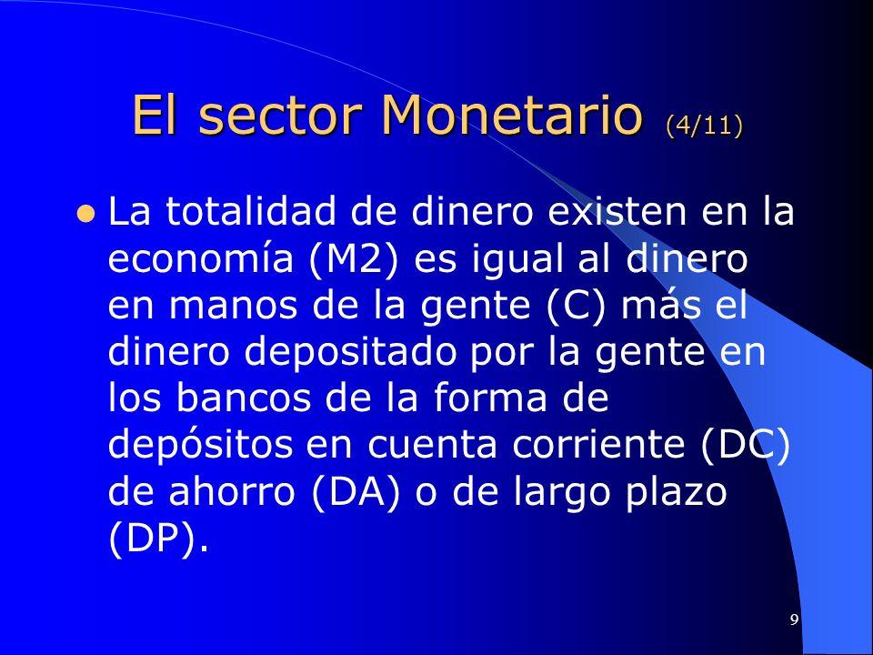 El sector Monetario (4/11)
