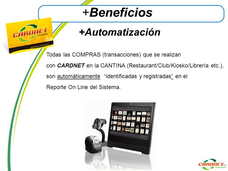 +Automatización +Beneficios