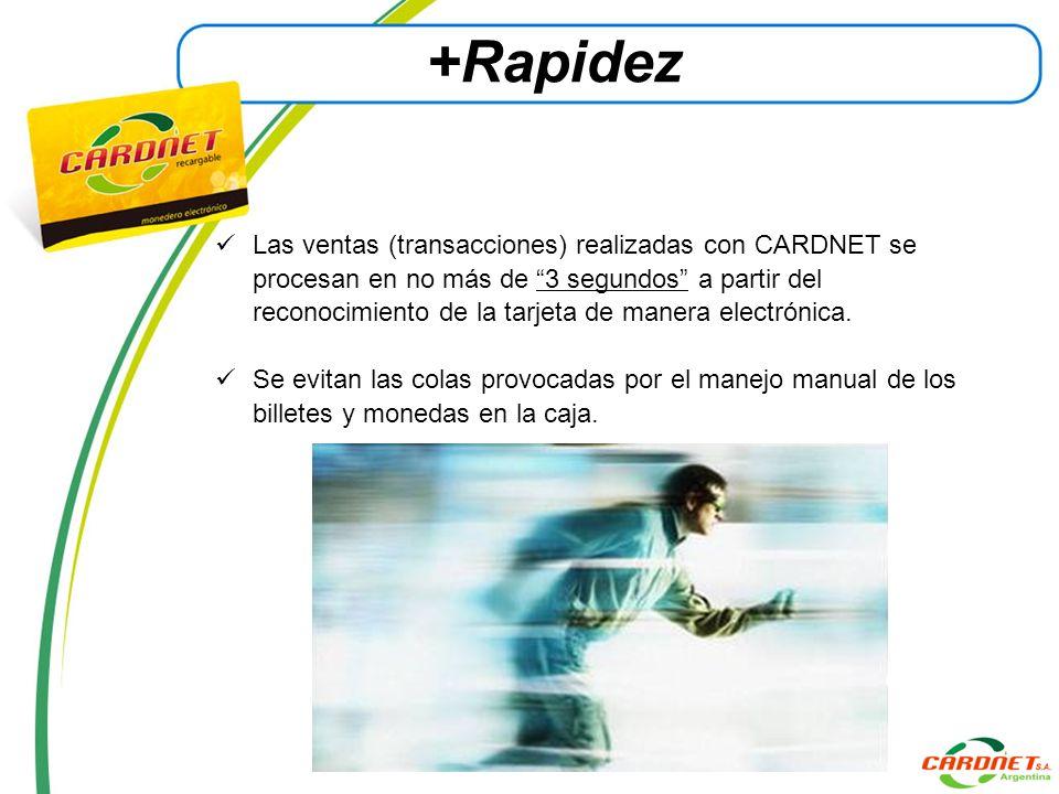 +Rapidez Las ventas (transacciones) realizadas con CARDNET se