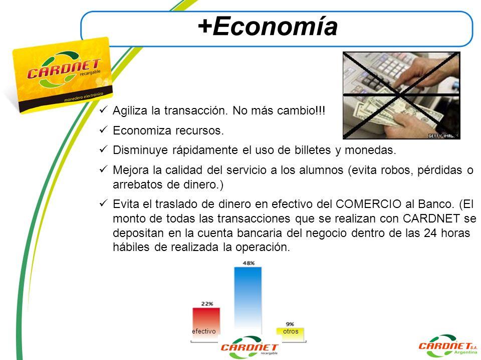 +Economía Agiliza la transacción. No más cambio!!! Economiza recursos.