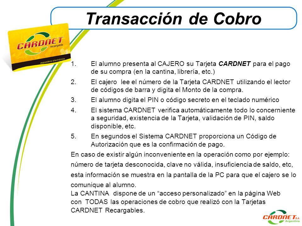 Transacción de Cobro El alumno presenta al CAJERO su Tarjeta CARDNET para el pago de su compra (en la cantina, librería, etc.)
