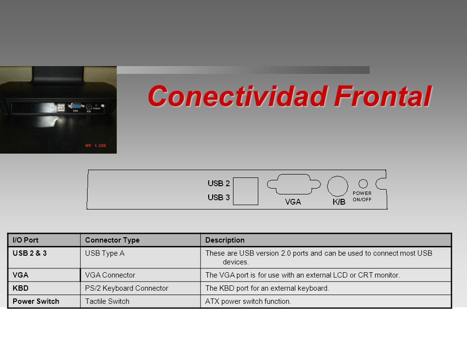 Conectividad Frontal Click on POS9000 picture to go back to product line. I/O Port. Connector Type.