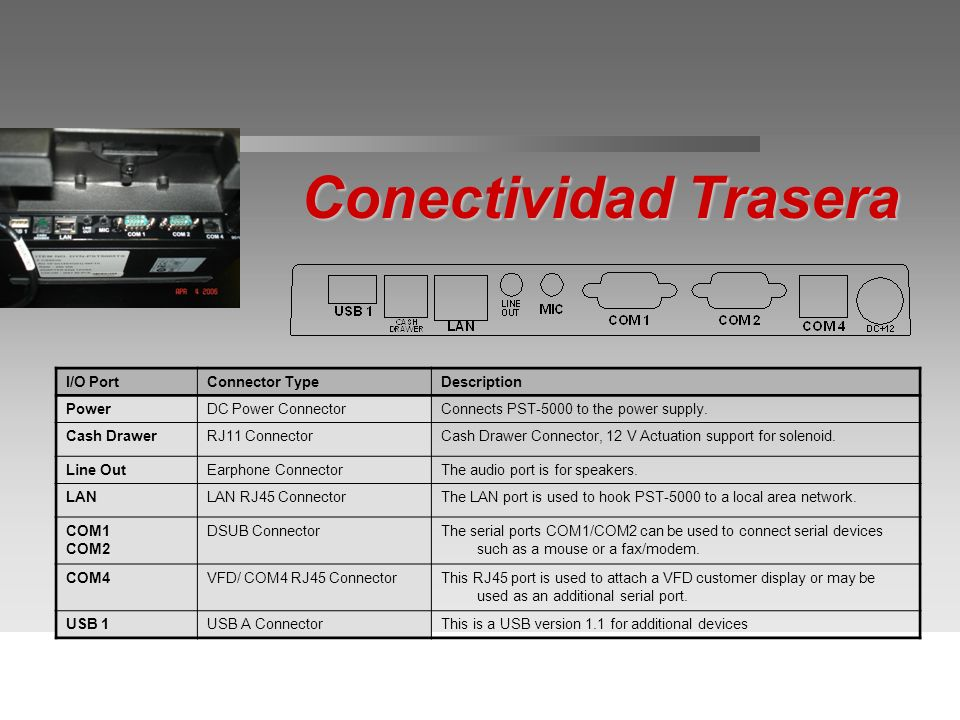Conectividad Trasera I/O Port. Connector Type. Description. Power. DC Power Connector. Connects PST-5000 to the power supply.
