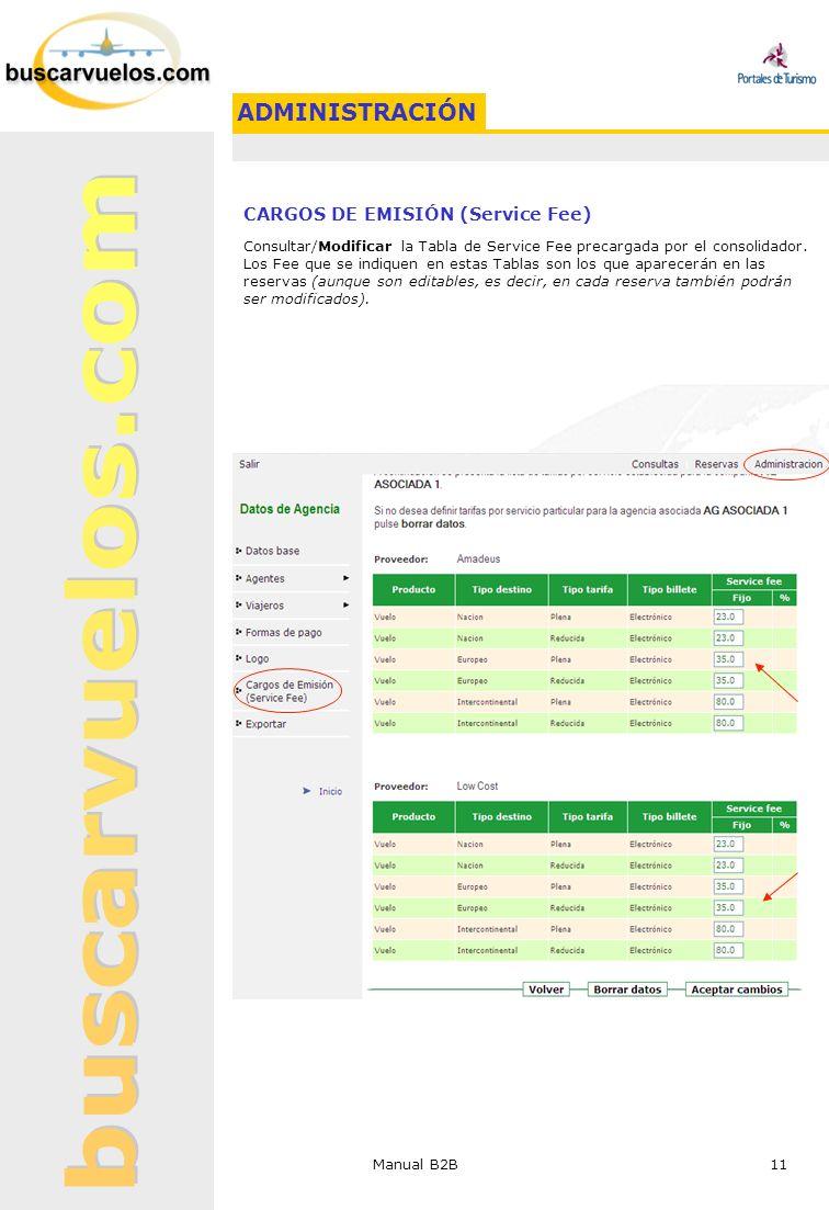 ADMINISTRACIÓN CARGOS DE EMISIÓN (Service Fee)