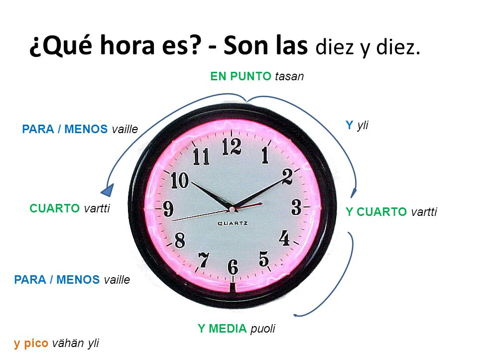 ¿Qué hora es - Son las diez y diez.
