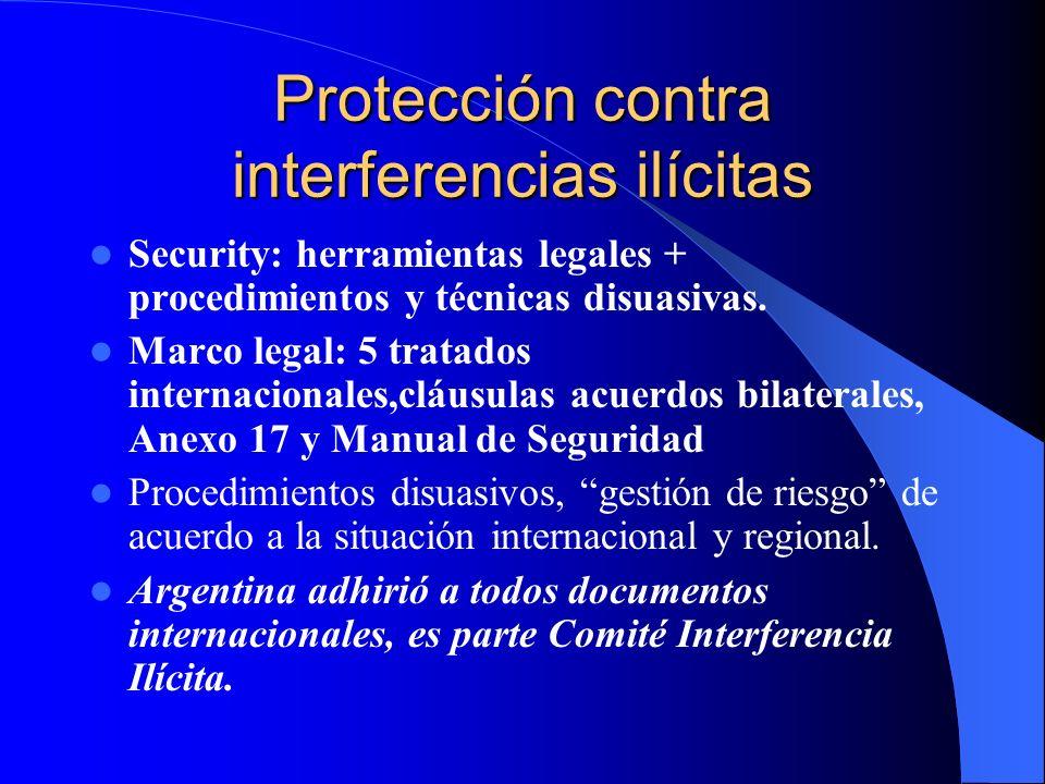 Protección contra interferencias ilícitas