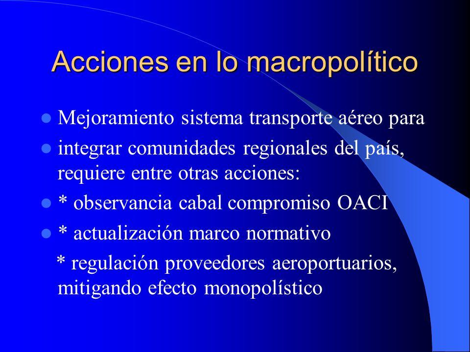 Acciones en lo macropolítico