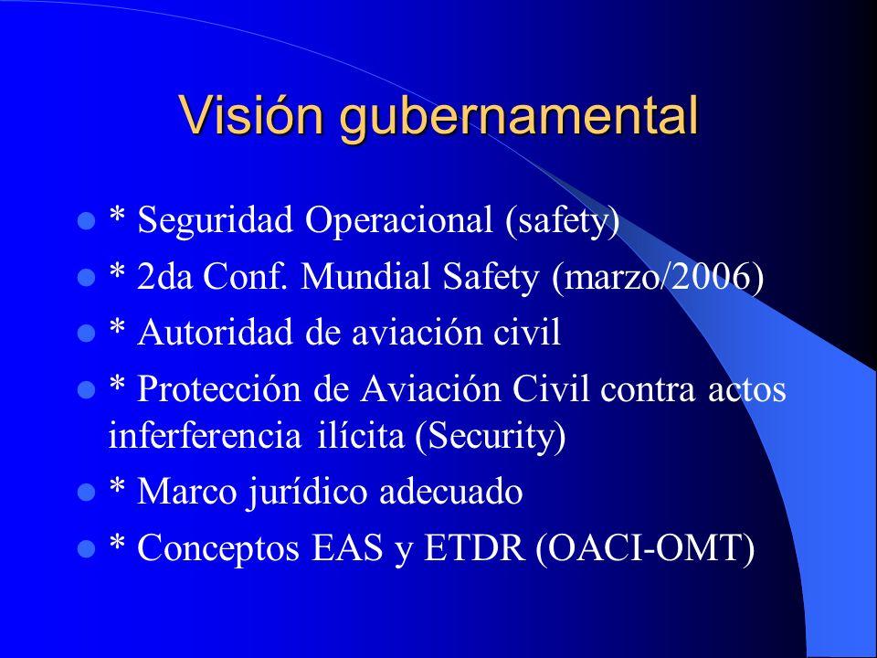 Visión gubernamental * Seguridad Operacional (safety)