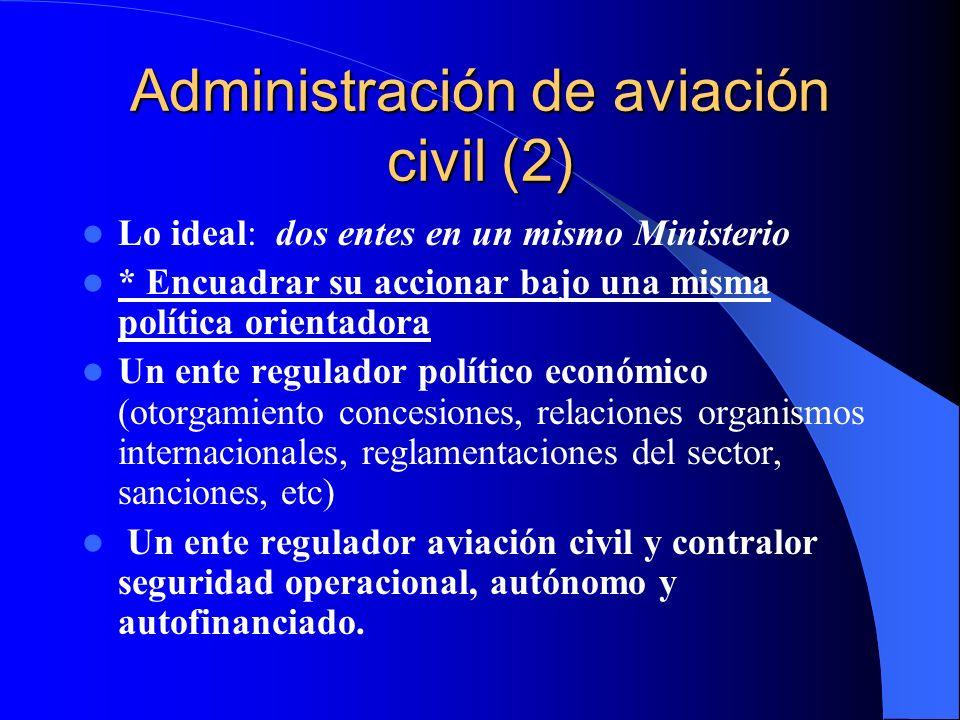 Administración de aviación civil (2)