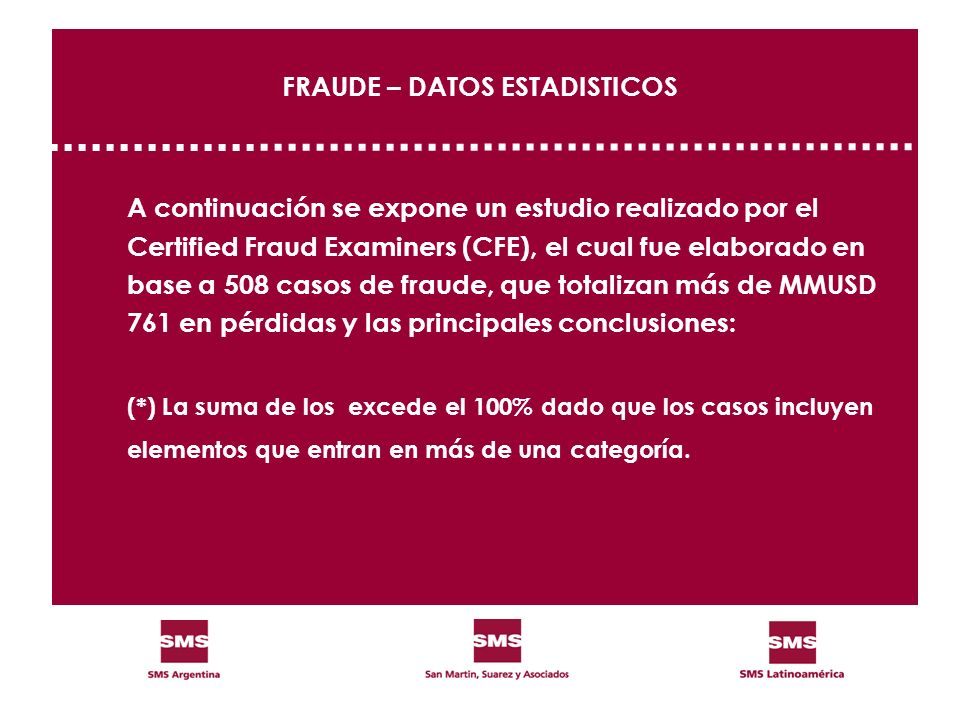 FRAUDE – DATOS ESTADISTICOS
