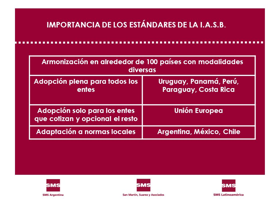 IMPORTANCIA DE LOS ESTÁNDARES DE LA I.A.S.B.