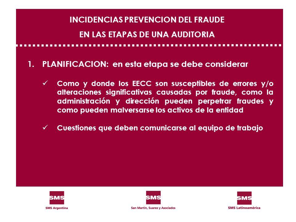 INCIDENCIAS PREVENCION DEL FRAUDE EN LAS ETAPAS DE UNA AUDITORIA