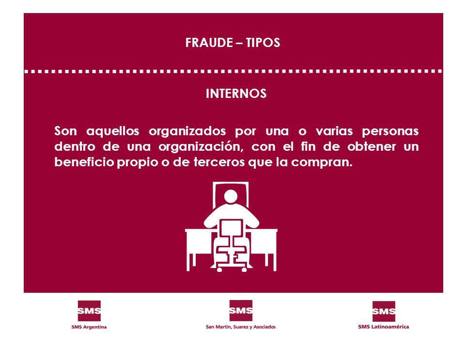 FRAUDE – TIPOS INTERNOS.
