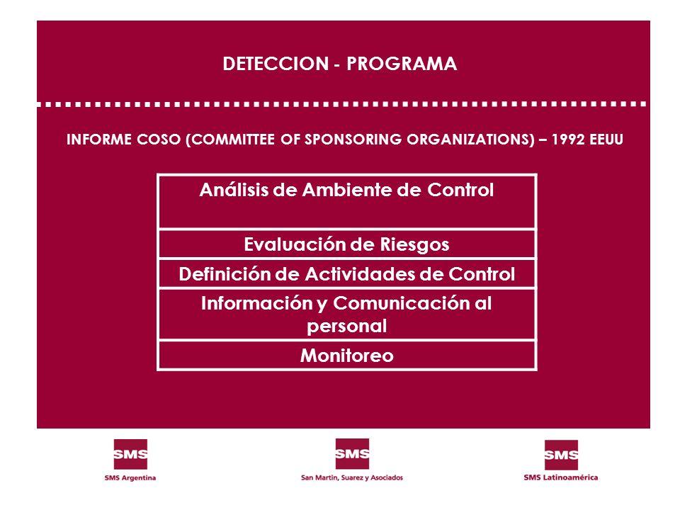 Análisis de Ambiente de Control Evaluación de Riesgos