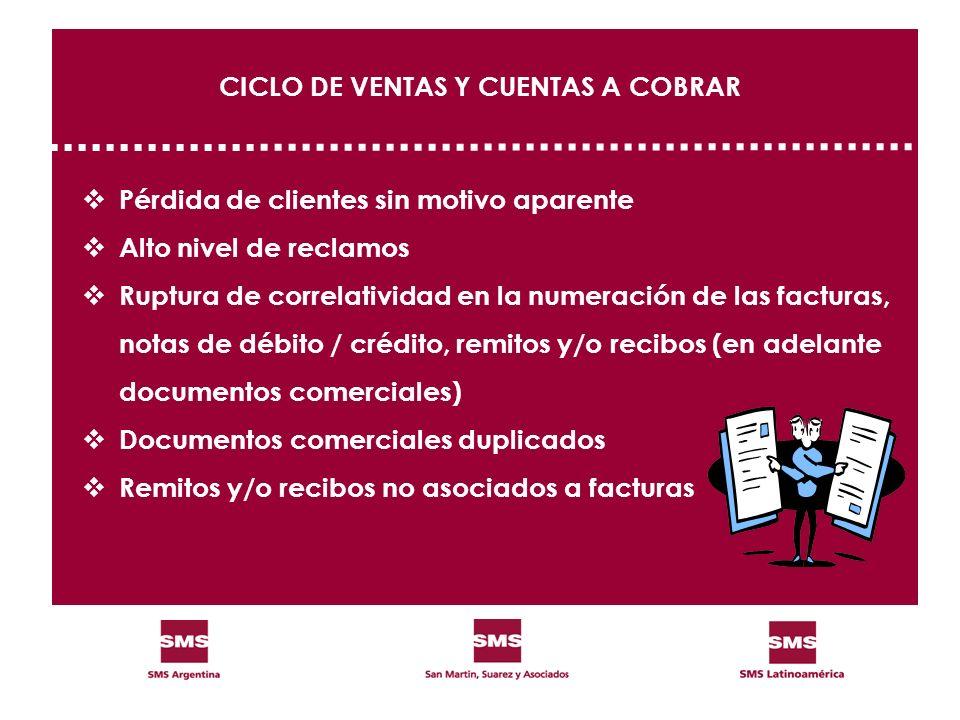 CICLO DE VENTAS Y CUENTAS A COBRAR