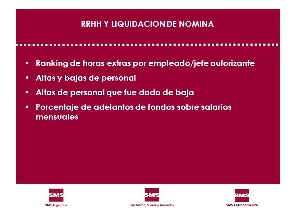 RRHH Y LIQUIDACION DE NOMINA