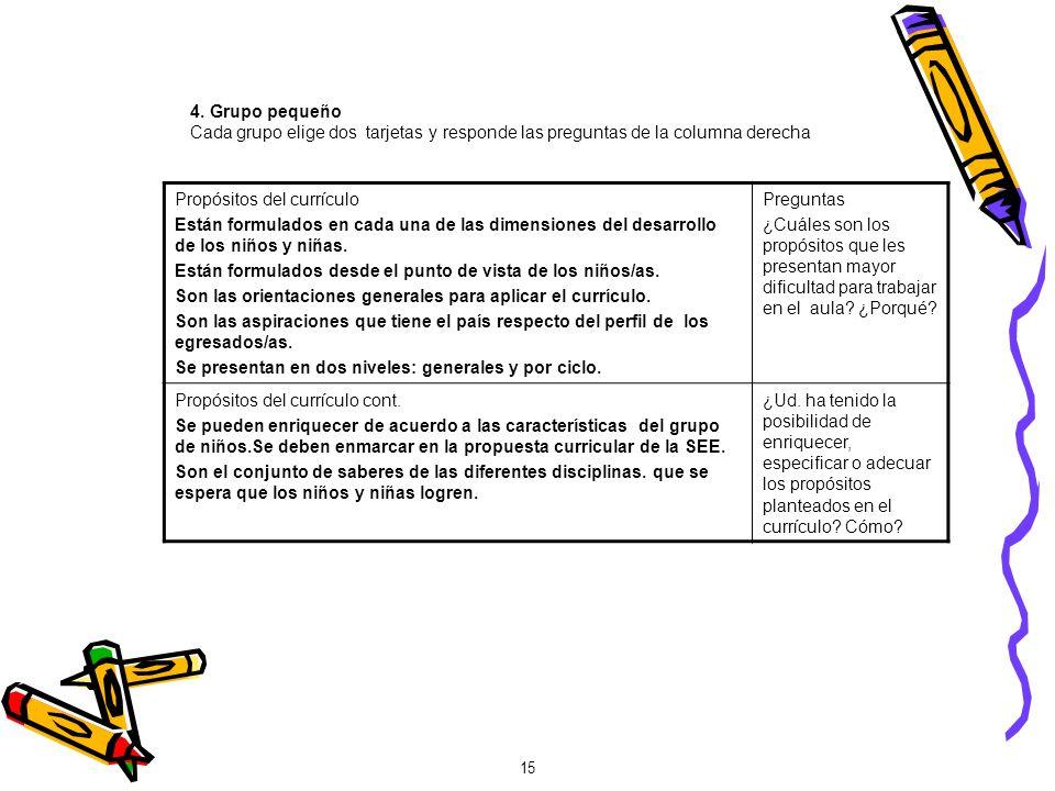 4. Grupo pequeño Cada grupo elige dos tarjetas y responde las preguntas de la columna derecha. Propósitos del currículo.