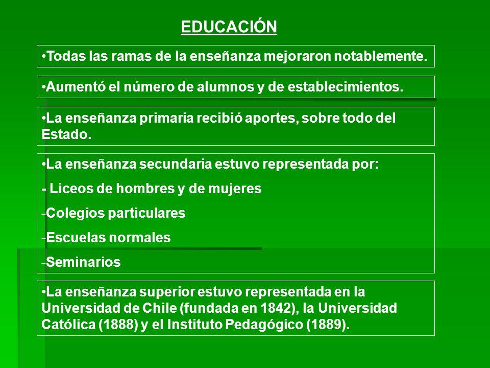 EDUCACIÓN Todas las ramas de la enseñanza mejoraron notablemente.