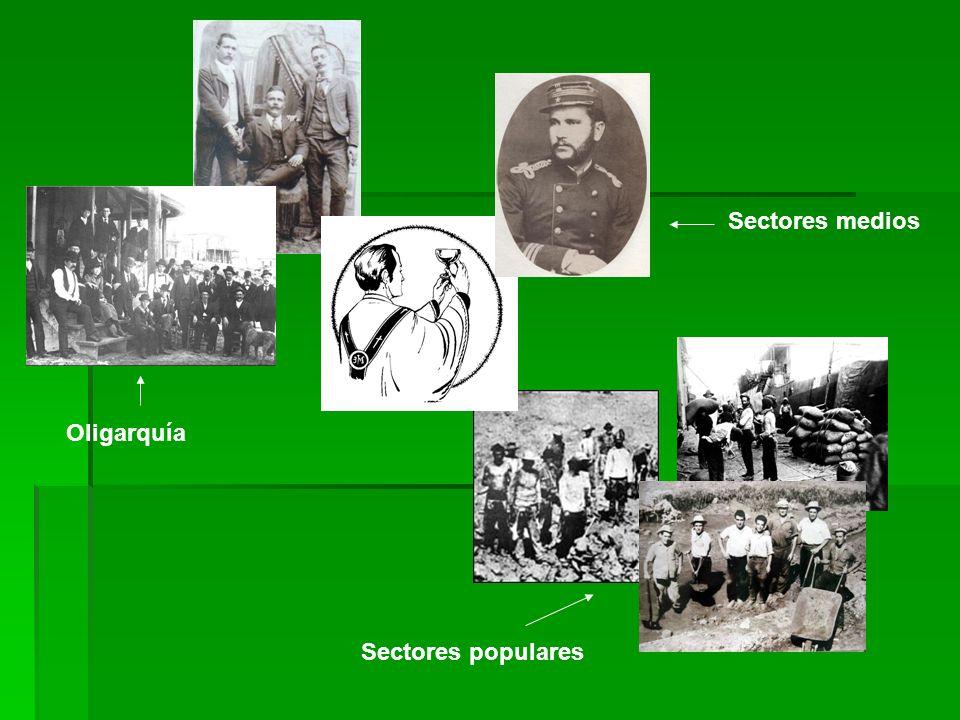 Sectores medios Oligarquía Sectores populares