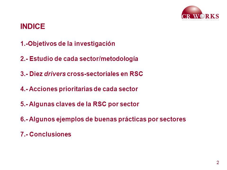 INDICE 1.-Objetivos de la investigación
