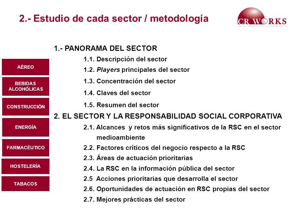 2.- Estudio de cada sector / metodología