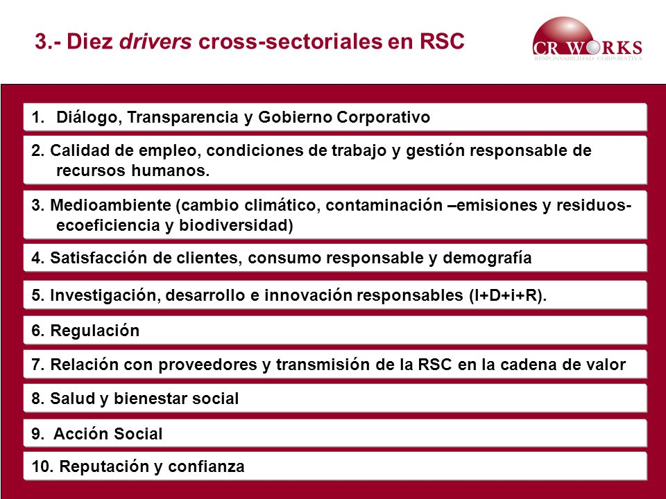 3.- Diez drivers cross-sectoriales en RSC