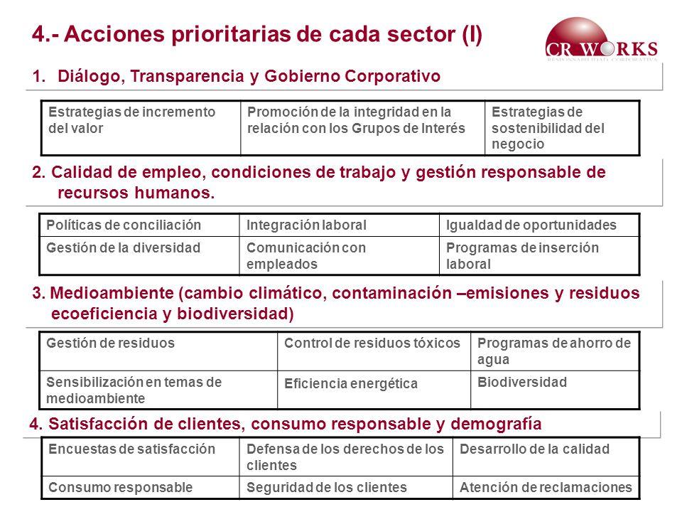 4.- Acciones prioritarias de cada sector (I)