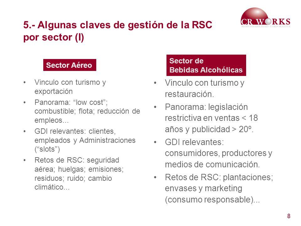 5.- Algunas claves de gestión de la RSC por sector (I)