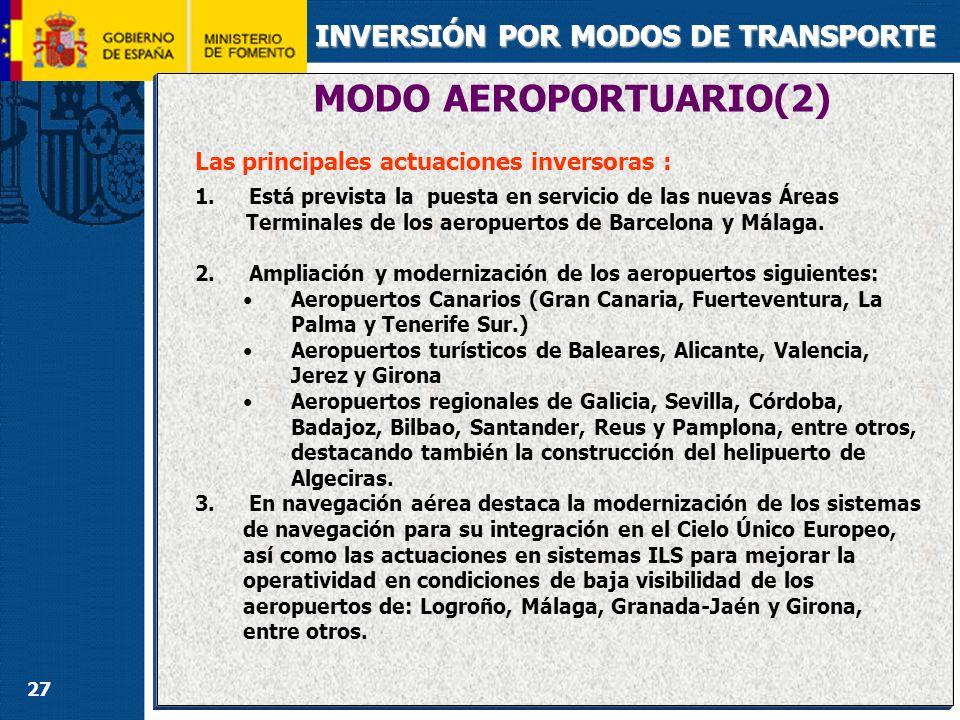 MODO AEROPORTUARIO (3) INVERSIÓN POR MODOS DE TRANSPORTE