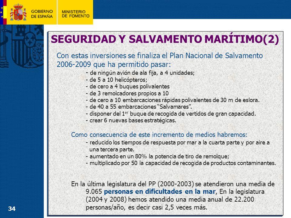 SUBVENCIONES AL TRANSPORTE AÉREO Y MARÍTIMO SUBVENCIONES AL TRANSPORTE