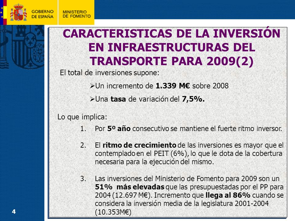 EVOLUCIÓN DE LA INVERSIÓN PRESUPUESTADA (Cap6+Conv.+Empresas)