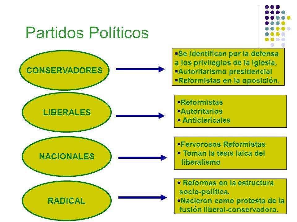 Partidos Políticos CONSERVADORES LIBERALES NACIONALES RADICAL