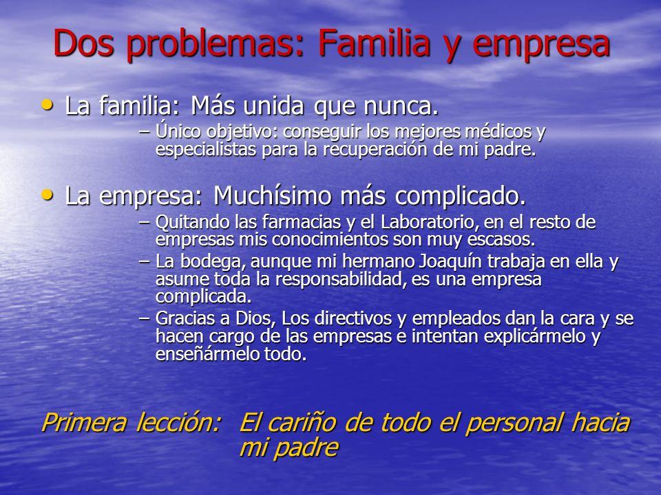 Dos problemas: Familia y empresa