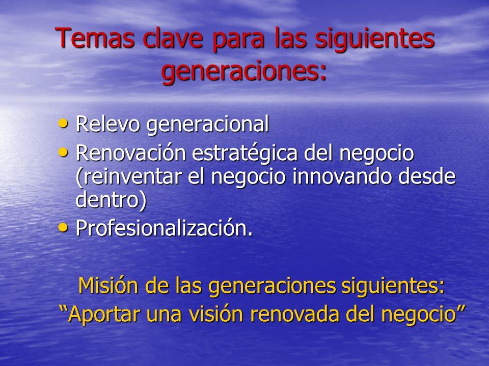 Temas clave para las siguientes generaciones: