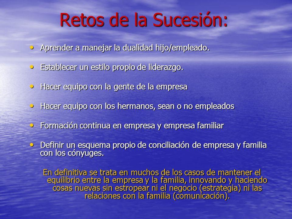 Retos de la Sucesión: Aprender a manejar la dualidad hijo/empleado.