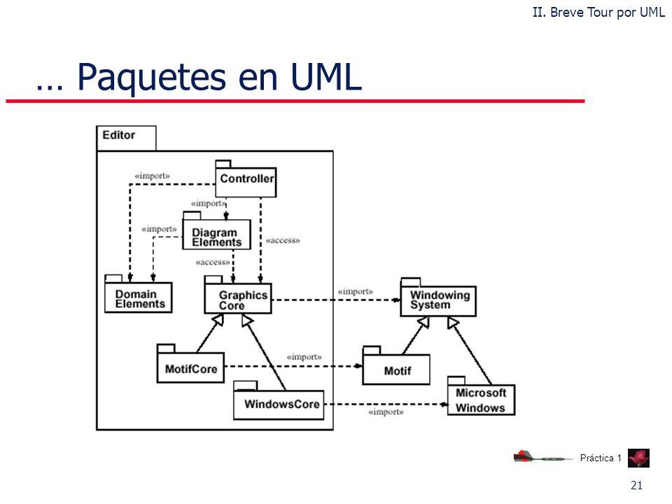 II. Breve Tour por UML … Paquetes en UML Práctica 1
