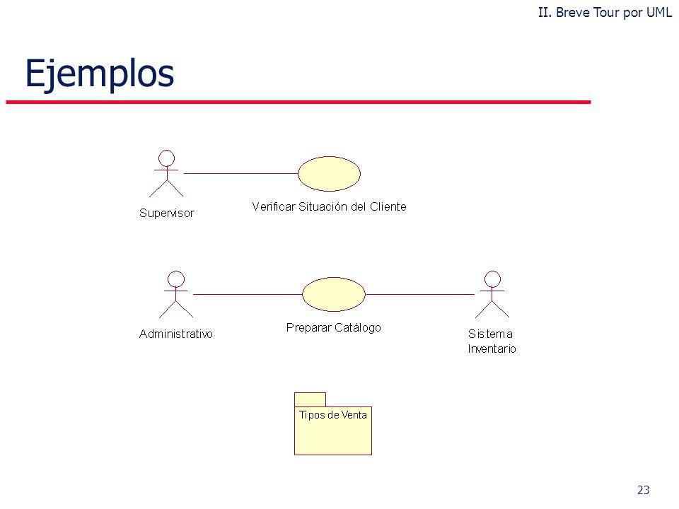 Ejemplos II. Breve Tour por UML