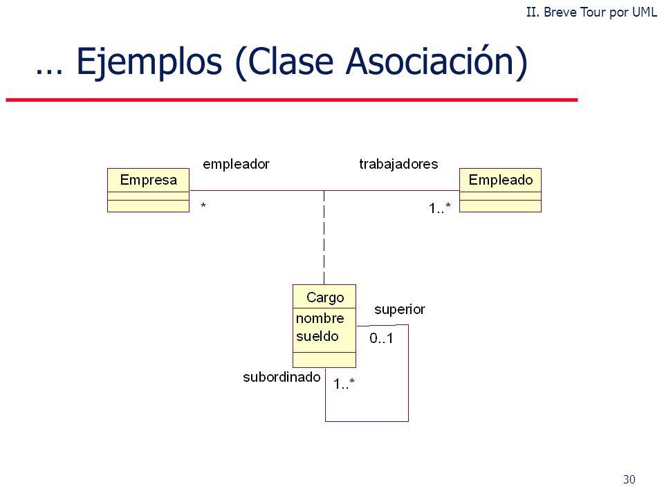 … Ejemplos (Clase Asociación)