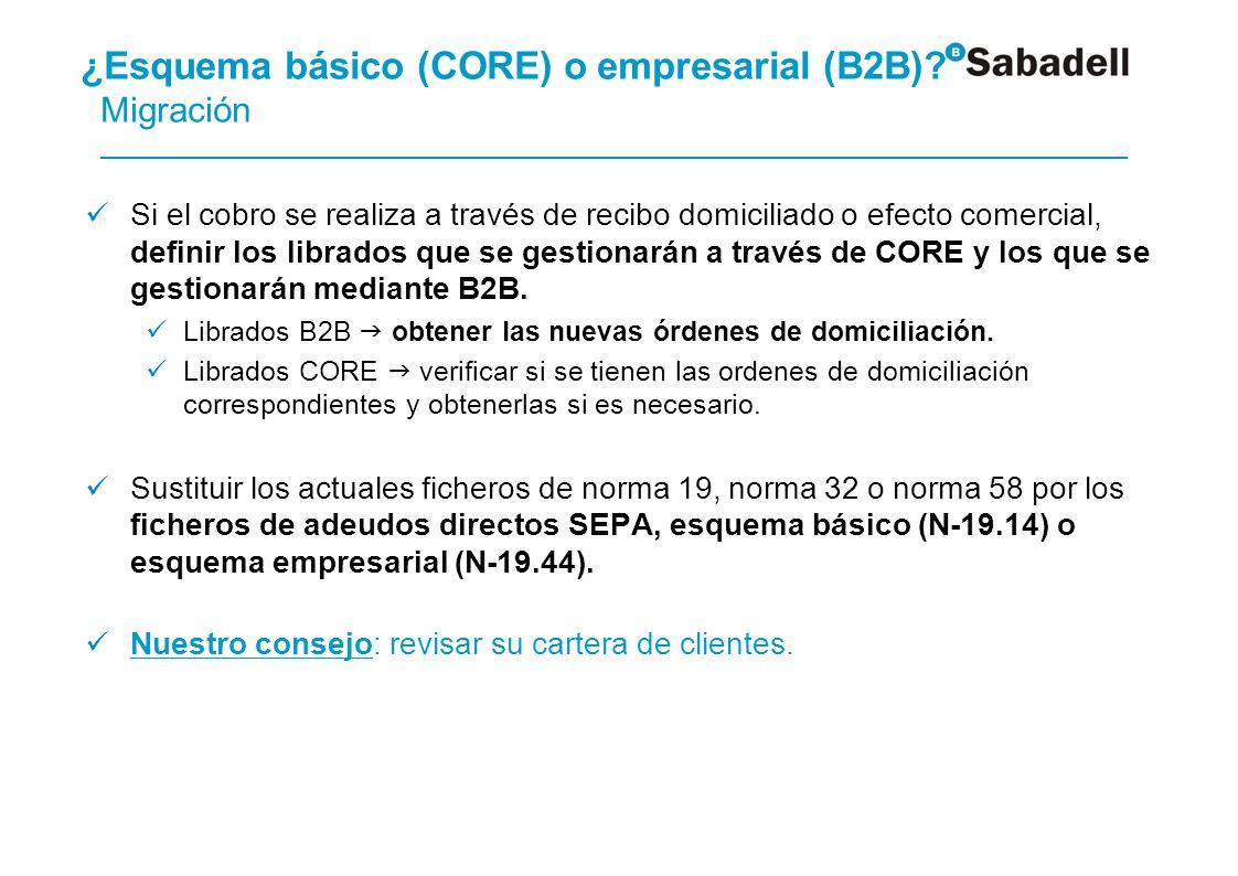 Ventajas del esquema empresarial (B2B)