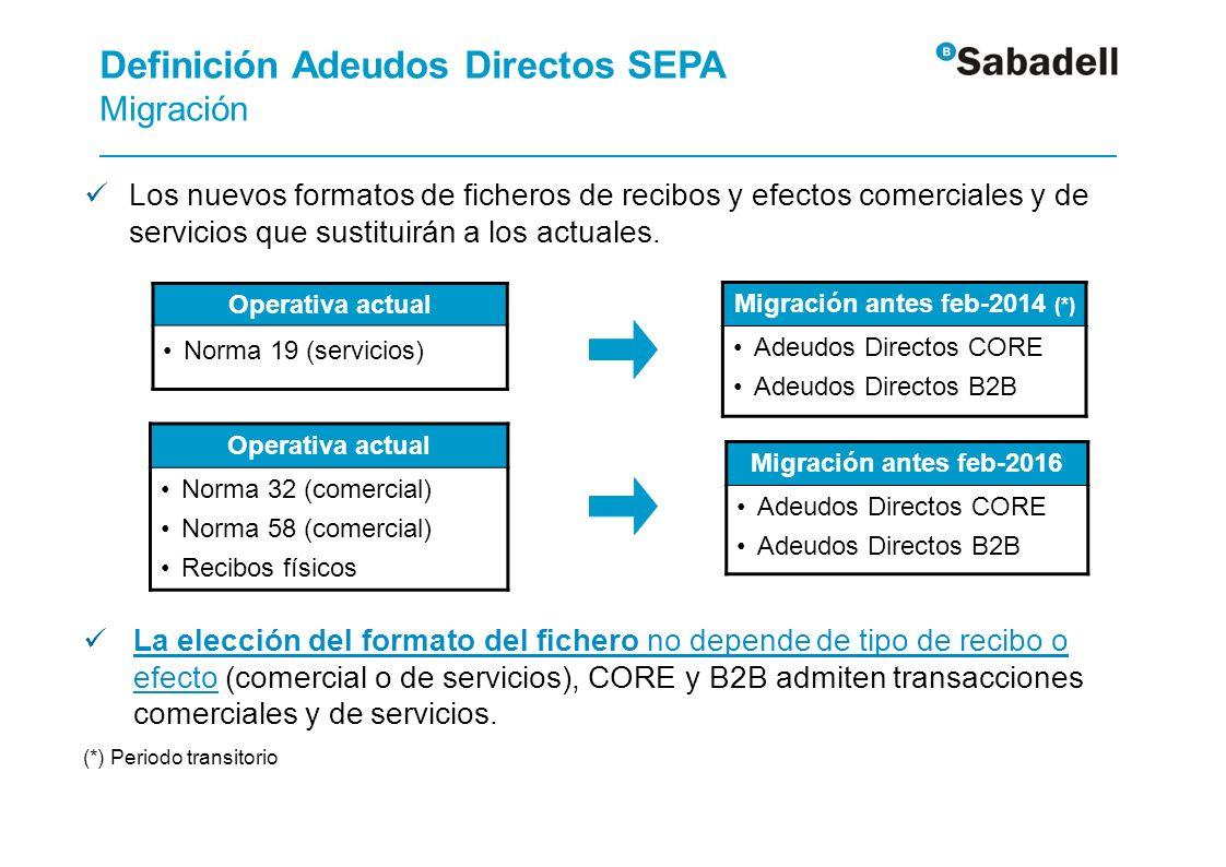 Definición Adeudos Directos SEPA Migración