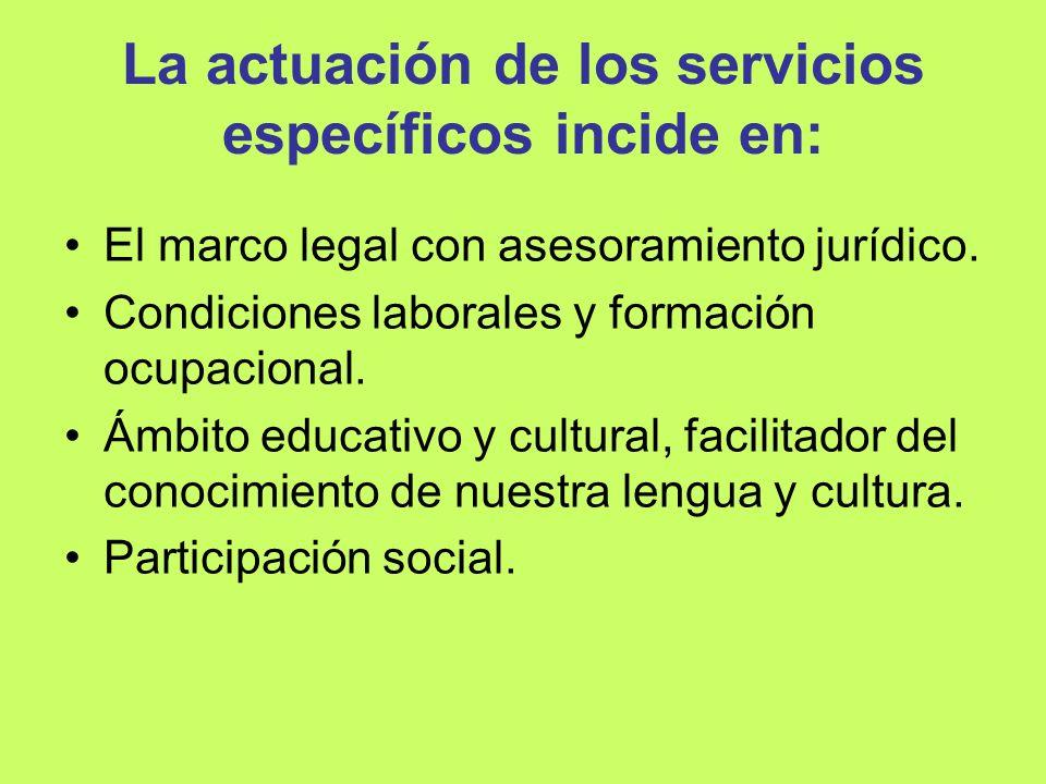 La actuación de los servicios específicos incide en: