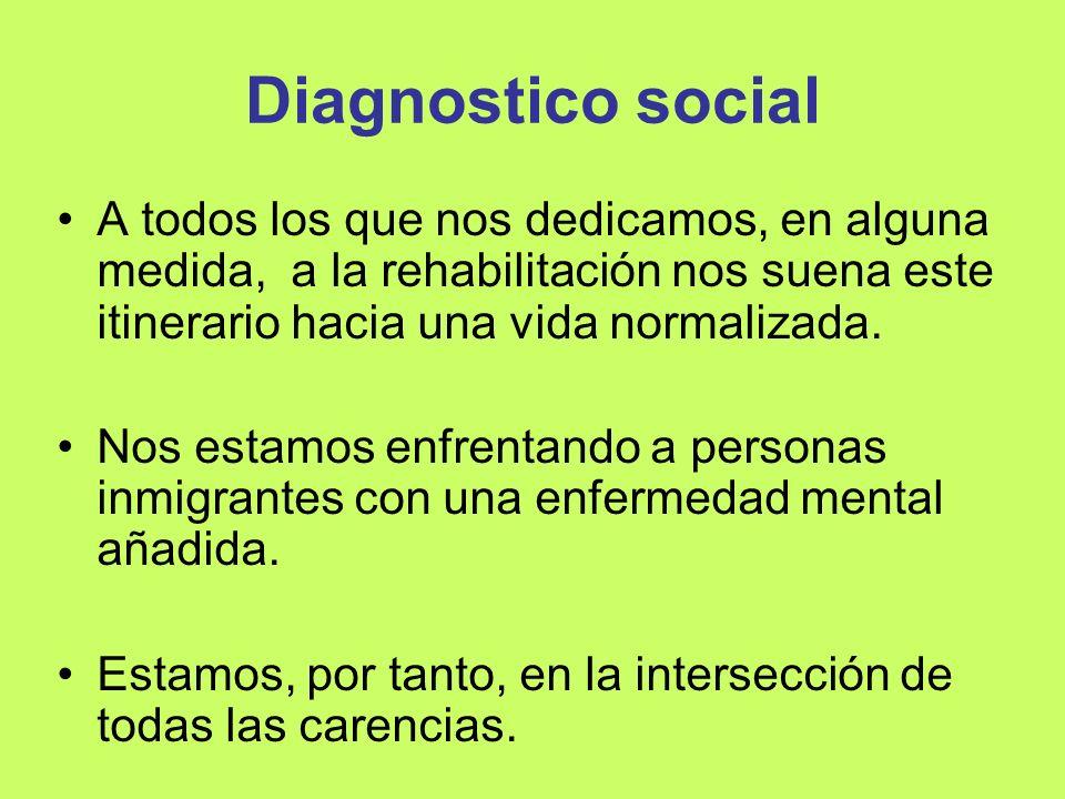 Diagnostico social A todos los que nos dedicamos, en alguna medida, a la rehabilitación nos suena este itinerario hacia una vida normalizada.