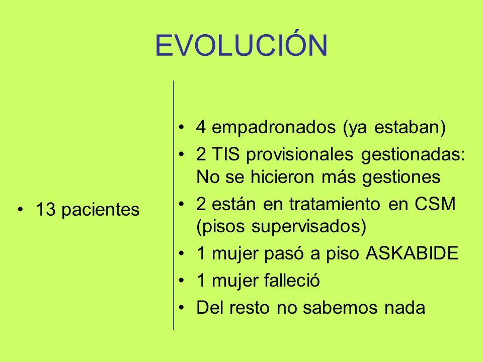 EVOLUCIÓN 4 empadronados (ya estaban)
